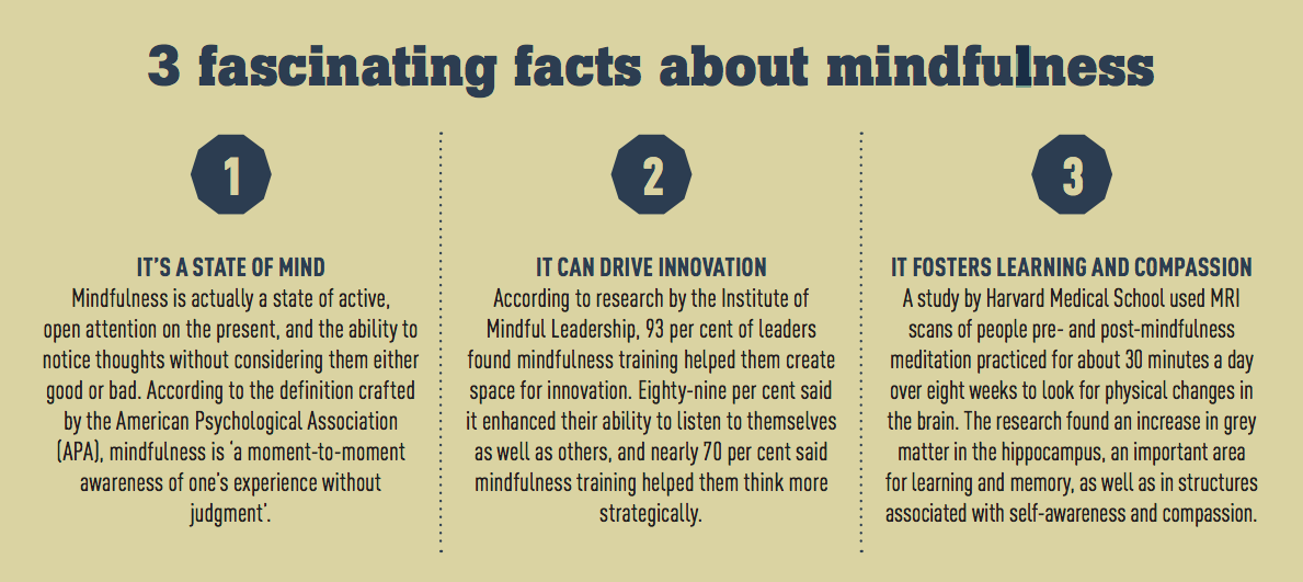 3 facts about mindfulness